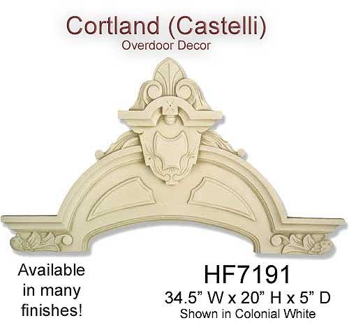 34 5 Quot Cortland Overdoor Decor