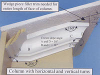 Outside Corners On A Vaulted Ceiling