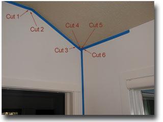 Installing Crown Molding On A Vaulted Ceiling Or Cathedral Can Be An Overwhelming Task This Tutorial Will Teach You How Each Piece Needs To Cut